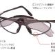 野球時にも便利な跳ね上げサングラス ① SW:SAOP