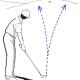 ゴルフにとって重要な眼の機能のこと