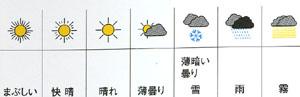 天候によるレンズカラー選び