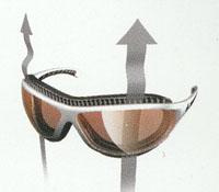 冬の度付きスポーツサングラス、メガネ、ゴーグルは通気性が大事