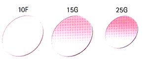 スポーツサングラス度付きには、テニス用から自転車用まで競技にあったサングラスを選ぶ事。