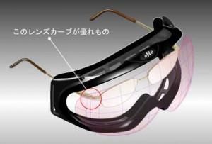 眼鏡の上から帰るゴーグルの設計