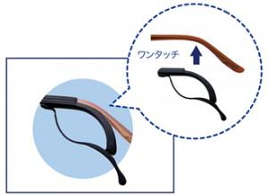取り外し可能なテニスどきの眼鏡ズリ防止グッズのご紹介。