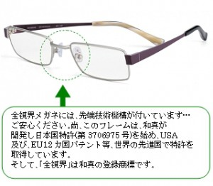 自転車用眼鏡と遠近両用メガネを兼用
