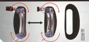 メガネが必要なフットサル選手に適したフットサル度入り保護ゴーグルのご紹介。