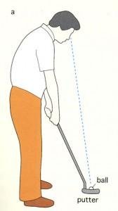 ゴルフと眼の関係はスコアにも影響します