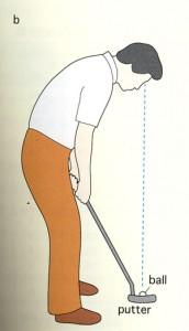 ゴルフにおけるパターにおいてゴルフ上達に影響があります