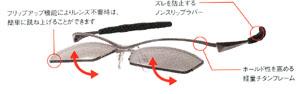 跳ね上げ式スポーツメガネの使用目的はサングラス、眼鏡、偏光サングラスとして使用