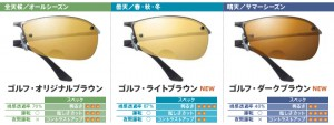 ゴルフにはゴルフに適した遠近両用メガネ、遠近両用サングラスがあります。