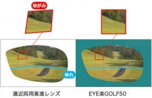 度付きゴルフ用メガネ、度入りゴルフ用サングラスはスポーツグラス専門店でお求め下さい