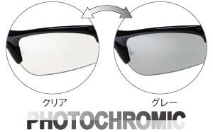 モトクロス用ゴーグル、ダート用ゴーグルのレンズに太陽の紫外線でカラーが変わる調光レンズがあります。