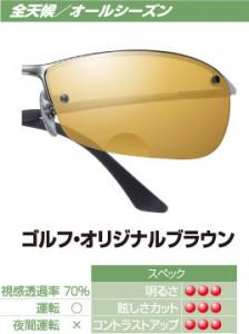 ゴルフどきに歪みがないゴルフ専用メガネは、芝のラインもハッキリ見えます。