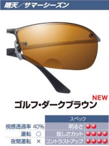 ゴルフ用眼鏡、ゴルフ時に適したサングラス選びはレンズ設計やカラー選びが重要。