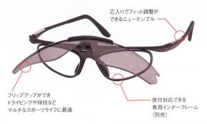 上下左右の十分な視界を確保したスポーツサングラス度付き跳ね上げサングラスです。