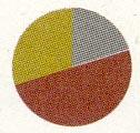 度入り偏光グラスの精度は、偏光レンズの製法技術によって見え方に違いがある。