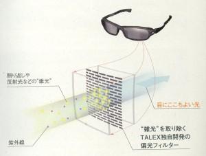 度付き偏光レンズ選びは、アウトドアの環境によって適したカラー選びをすることが大切