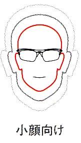 小顔の方、レディースの方に適したゴルフサングラスのサングラス専門ショップのご提案