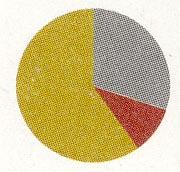 偏光サングラス度つき選びは、状況下における偏光レンズカラーを選ぶことが大切。