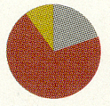 偏光グラス選びは、使用目的に合わせた偏光レンズカラーを選ぶことが大切。