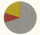 サングラスカラー、偏光レンズカラー、遮光レンズカラーの用途別カラー選び。