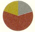 コントラスト性能を意識しながら可視光線率も急激な変化を最小限に抑えた偏光サングラス。