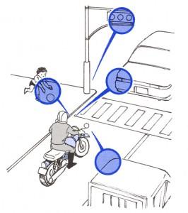 バイク運転どきのメガネで安全運転