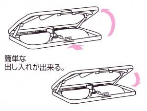 コンパクトなメガネフレームはポケットやバックに入ってとても便利なメガネです。