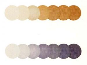 スポーツサングラスのカラーの選び方は、レンズ製法によって効力が違います。
