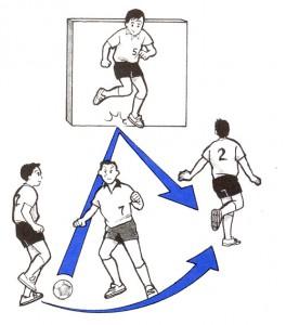 サッカーどきの周辺視野の重要性