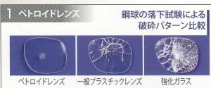 サッカーメガネ 禁止
