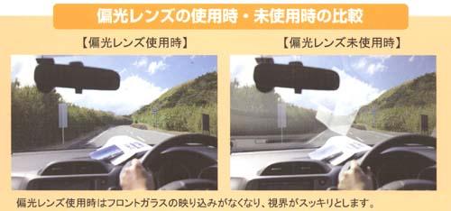 偏光調光レンズは乱反射光の影響を取り除くために開発されたレンズ